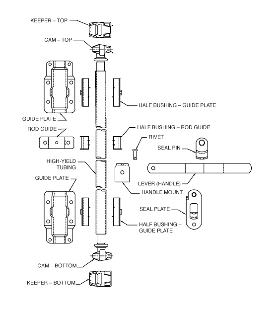 Selecting a Powerbrace Lockrod - Parts Diagram