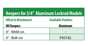 chart-keepers-three-quarter-lockrod-models-ALUMINUM