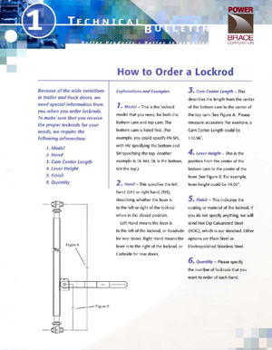 How to order a Lockrod
