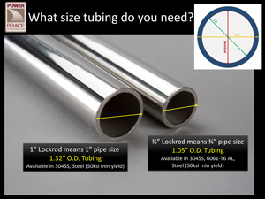 Lockrod Tube Sizing Reference